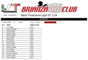 Gara1 Produzione GT Light 1-24 Qualifiche 2018