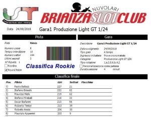 Gara1 Produzione GT Light 1-24 Rookie 2018
