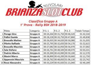 Gara1 Rally Gruppo A 2018-2019