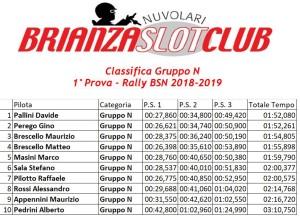 Gara1 Rally Gruppo N 2018-2019
