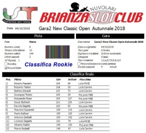 Gara2 New Classic Open Rookie 2018 Autunnale