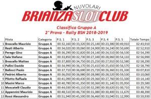 Gara2 Rally Gruppo A 2018-2019