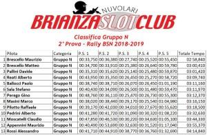 Gara2 Rally Gruppo N 2018-2019
