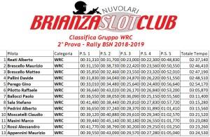 Gara2 Rally Gruppo WRC 2018-2019