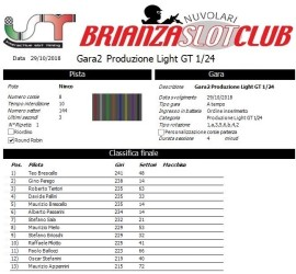 Gara2 Produzione GT Light 1-24 2018