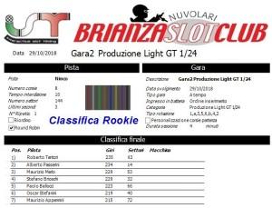Gara2 Produzione GT Light 1-24 Rookie 2018