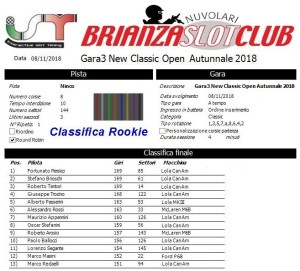 Gara3 New Classic Open Rookie 2018 Autunnale