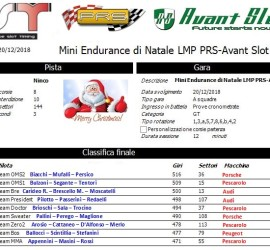 Classifica Mini Endurance di Natale 2018