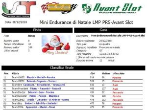 Classifica Mini Endurance di Natale 2018
