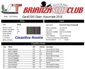 Gara5 GT3 Open Rookie 2018 Autunnale