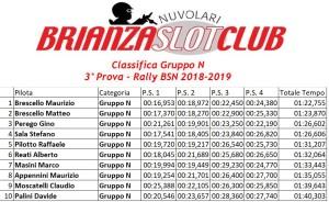 Gara3 Rally Gruppo N 2018-2019