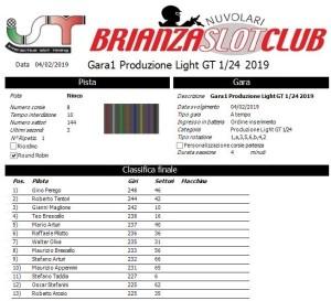 Gara1 Produzione GT Light 1-24 2019