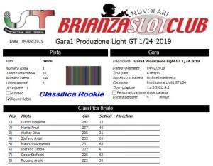 Gara1 Produzione GT Light 1-24 Rookie 2019