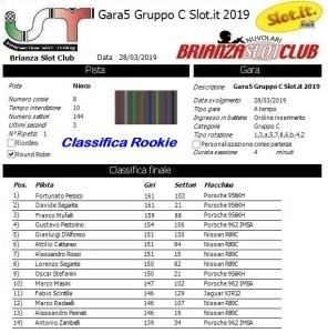 Gara5 Gruppo C Rookie 2019