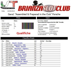 "Qualifiche ""Assembled & Prepared in the Club"""